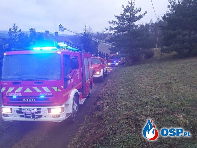 Alarm 1/2020 OSP Ochotnicza Straż Pożarna