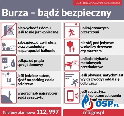 Uwaga Burze z Gradem OSP Ochotnicza Straż Pożarna