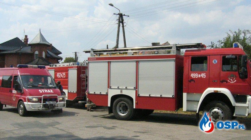 Nasze działania w 2015 r. OSP Ochotnicza Straż Pożarna