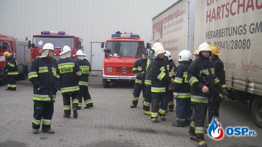 Koncentracja gminna 2015 OSP Ochotnicza Straż Pożarna