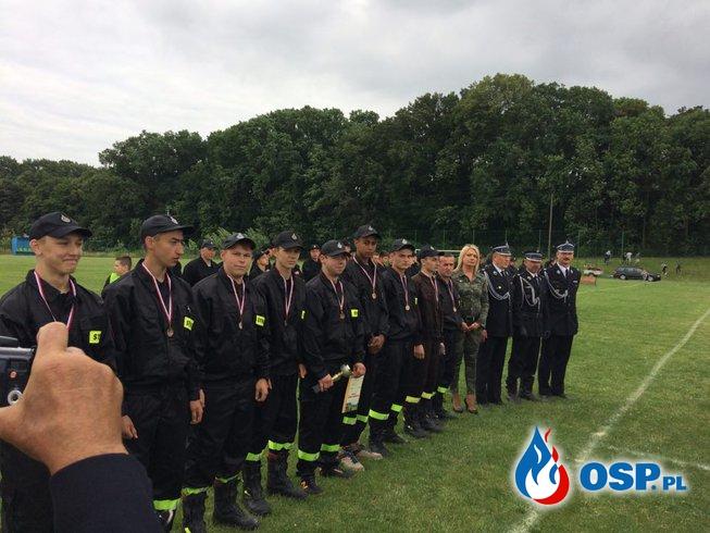 Gminne Zawody Sportowo-Pożarnicze w Laskach OSP Ochotnicza Straż Pożarna