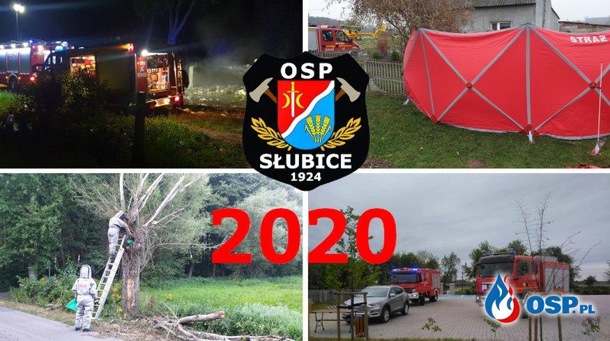 Podsumowanie interwencji w roku 2020 OSP Ochotnicza Straż Pożarna