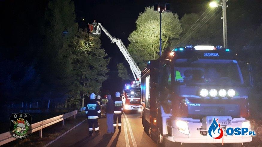 ALARM! 23/2019 OSP Ochotnicza Straż Pożarna