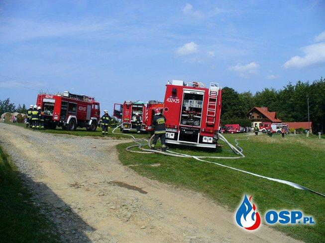 Powiatowe Ćwiczenia Jednostek OSP OSP Ochotnicza Straż Pożarna