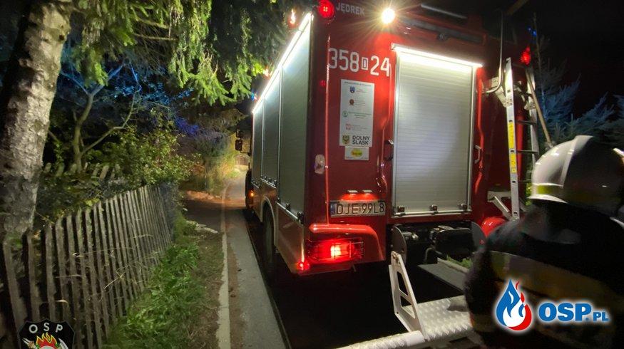 ALARM! 16/2020 OSP Ochotnicza Straż Pożarna