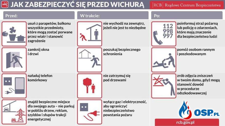 Silny wiatr na podkarpaciu skutkiem wielu interwencji strażaków OSP Ochotnicza Straż Pożarna