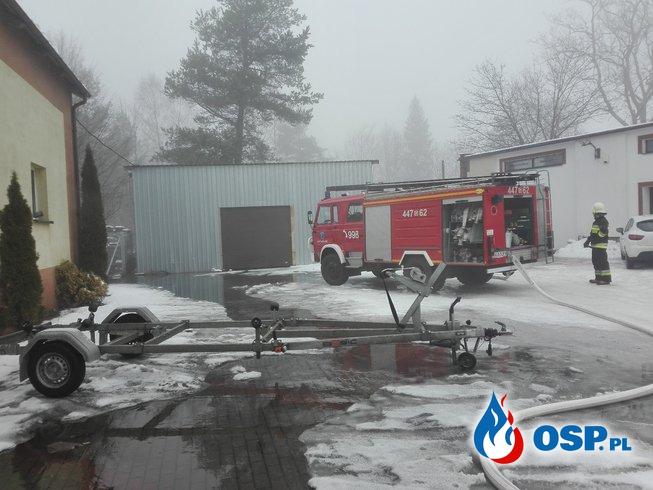 Podsumowanie 2019r. OSP Ochotnicza Straż Pożarna